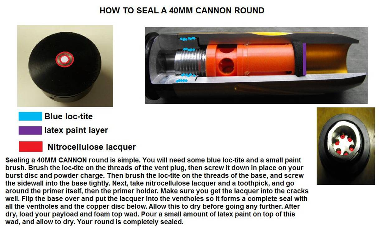How to seal a 40MM CANNON round